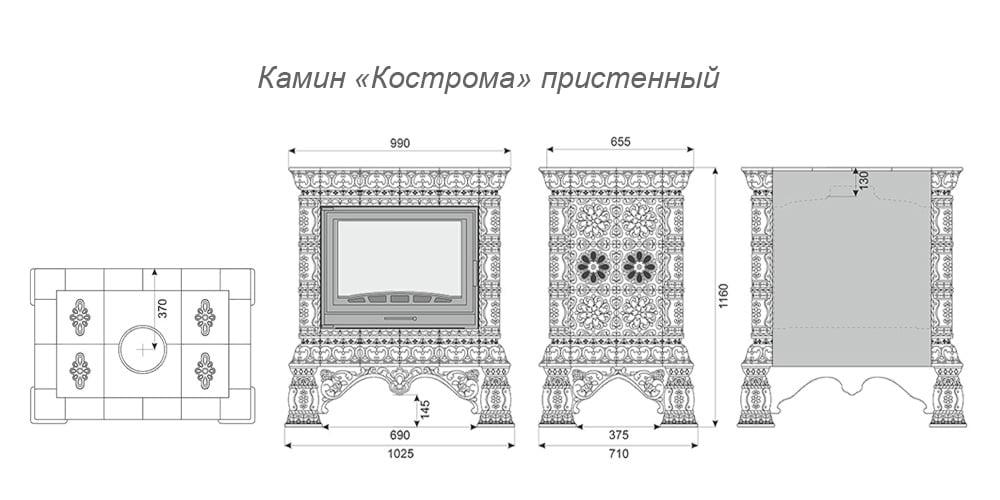 Kostroma_cxema
