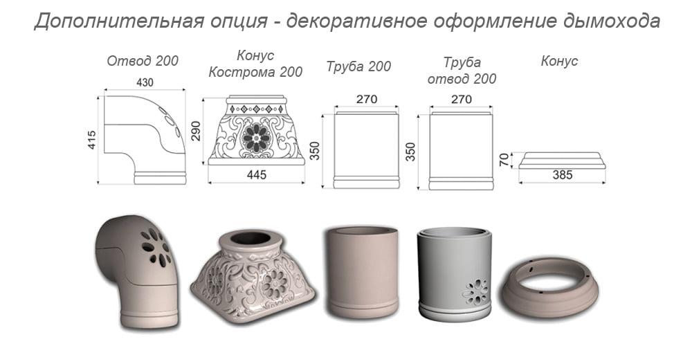 Kostroma_tryba1
